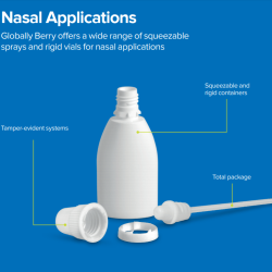 Nasal Applications